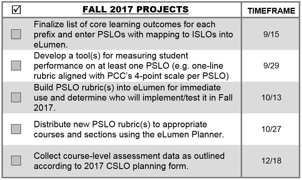 Fall 2017 Task Checklist