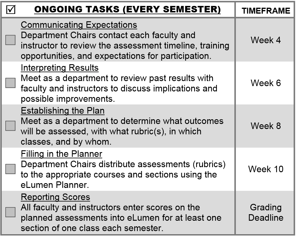 Ongoing Task Checklist